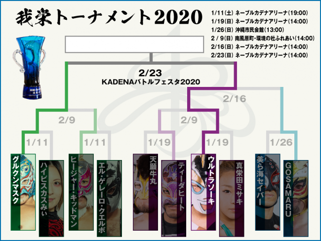 gaei20200216